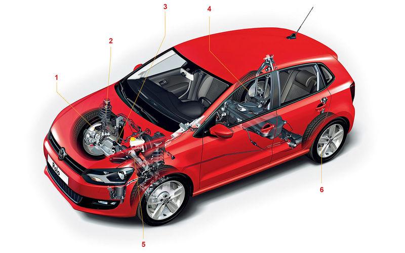 Polo Sedan обладает множеством отличий от ставшего ему основой хэтчбека Polo 5-того поколения. На представленных фотоснимках можно рассмотреть схему глобальной платформы машины. Правда, вся представленная информация касается только российского воплощения авто.
